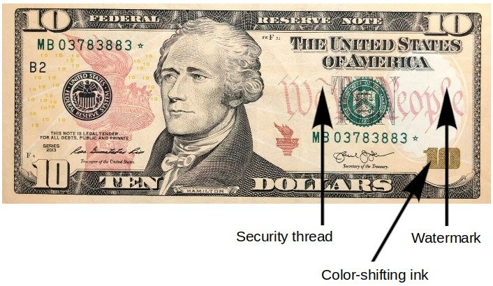 10 Dollar Bill Security Features