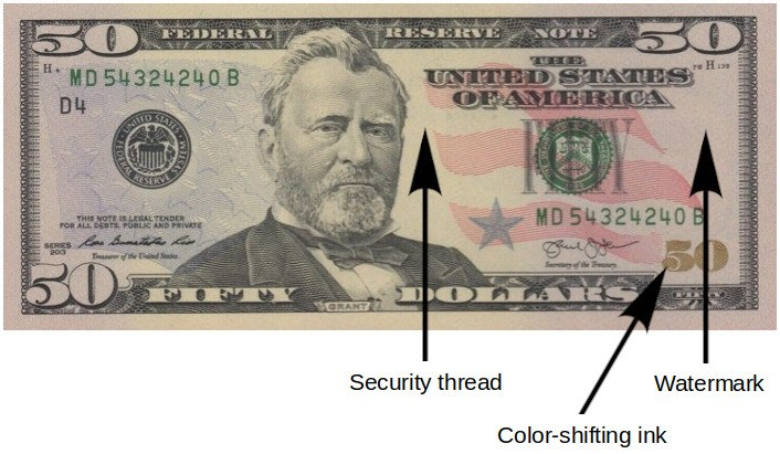 50 Dollar Bill Security Features